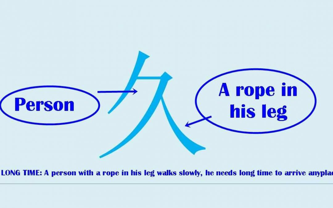 Chinese character 久 jiǔ – for a long time