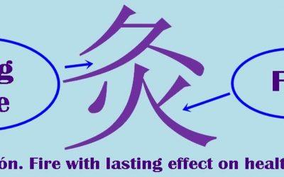 Chinese character 灸 jiǔ – moxibustion